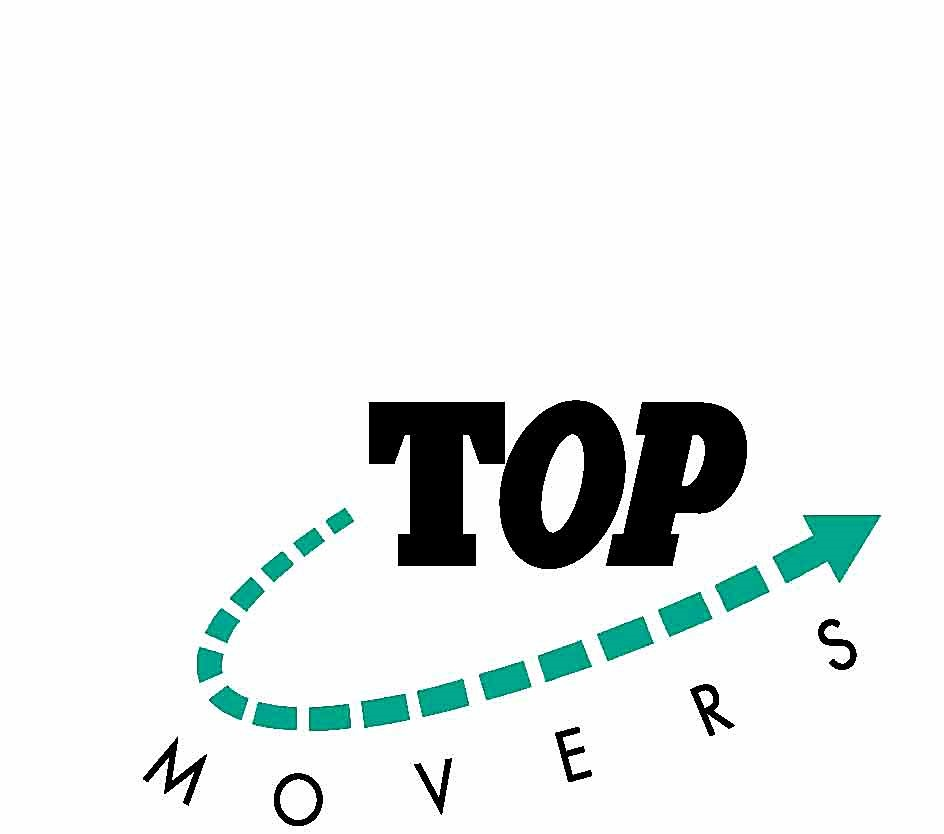 Top Mover